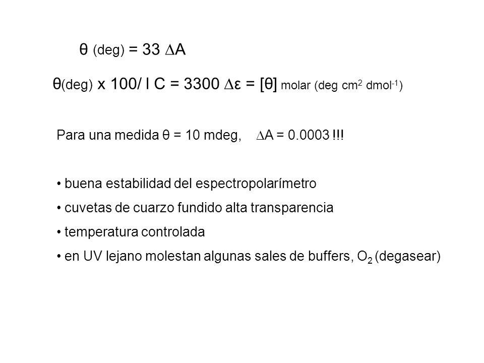 θ(deg) x 100/ l C = 3300 Dε = [θ] molar (deg cm2 dmol-1)